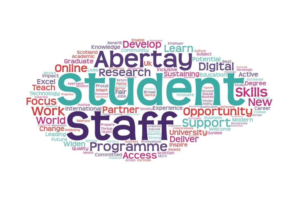 Abertay word cloud, featuring words like Develop, Continue, University, Abertay, Student, Staff, Opportunity, Work, Deliver, New, Programme, Learn, Year, Support, and many more!